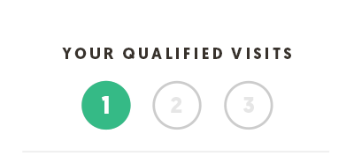 Your Qualified Visits
